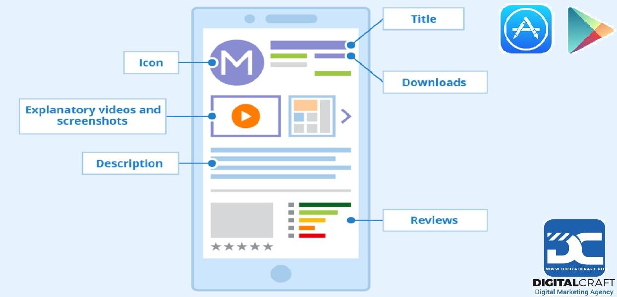 app store optimization basics